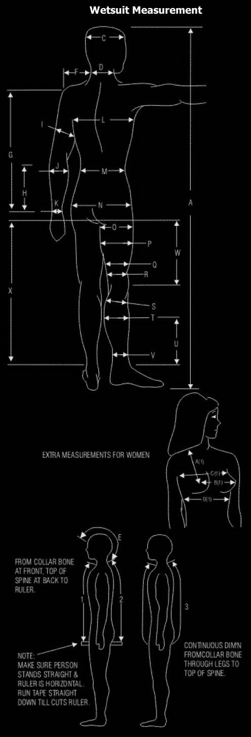 Wetsuit Measurements